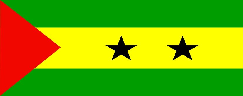Sao Tome and Principe Salary Survey | KrollConsultants